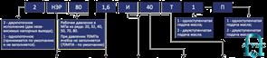 Таблица выбора насосных станций